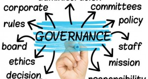 hand highlighting Governance word tag cloud on clear glass whiteboard isolated