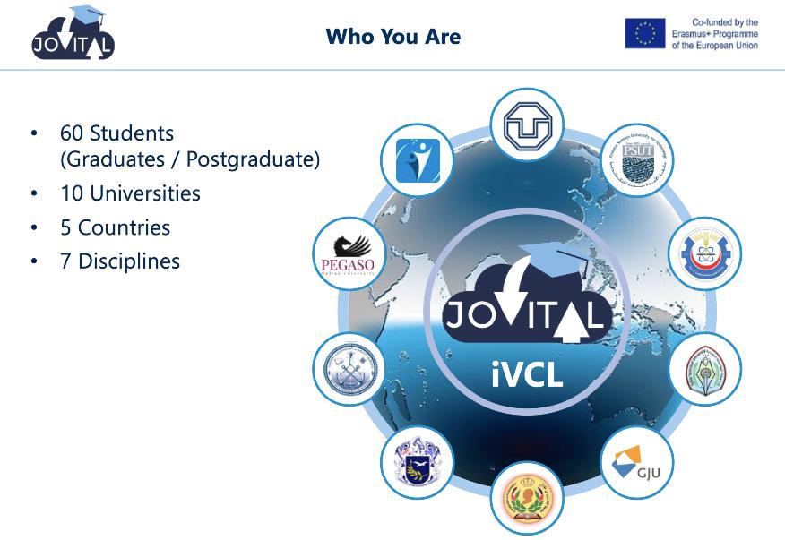 iVCL participant